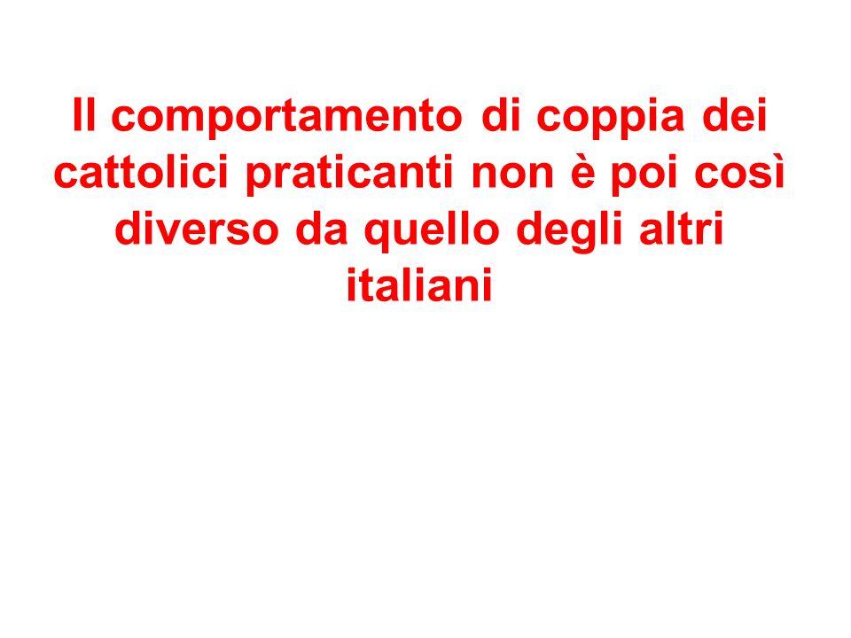 Il comportamento di coppia dei cattolici praticanti non è poi così diverso da quello degli altri italiani