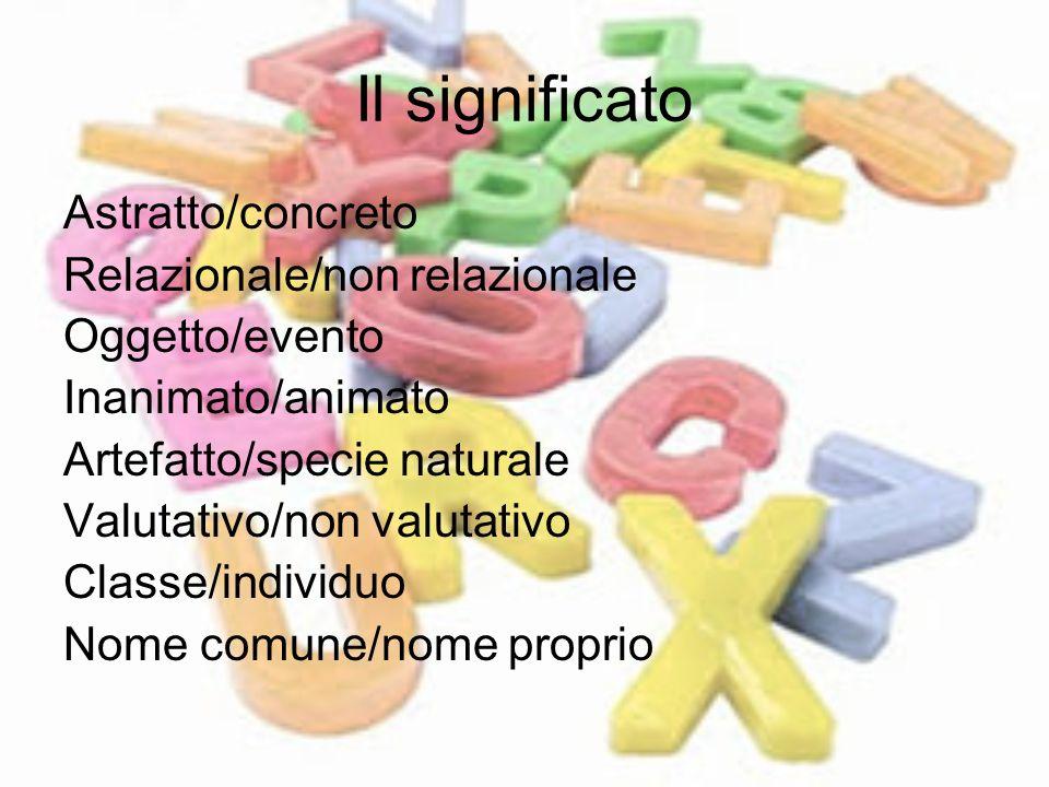 Il significato Astratto/concreto Relazionale/non relazionale