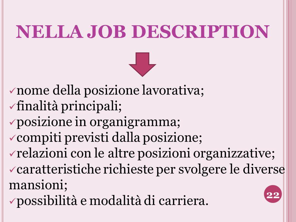 NELLA JOB DESCRIPTION nome della posizione lavorativa;