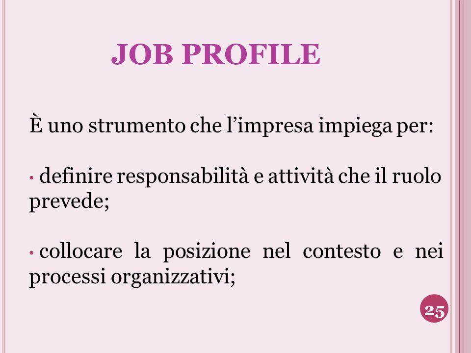 JOB PROFILE È uno strumento che l'impresa impiega per: