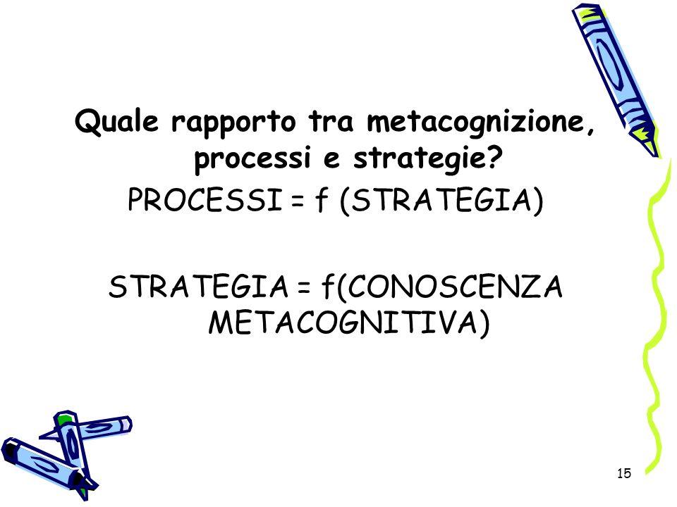 Quale rapporto tra metacognizione, processi e strategie