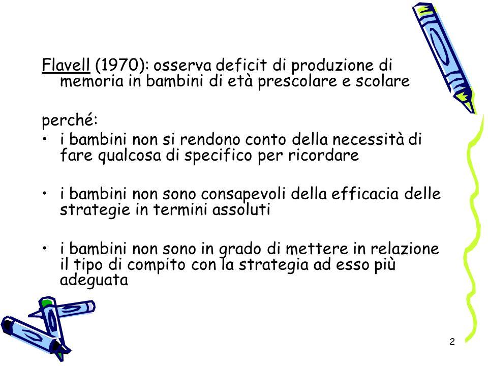 Flavell (1970): osserva deficit di produzione di memoria in bambini di età prescolare e scolare