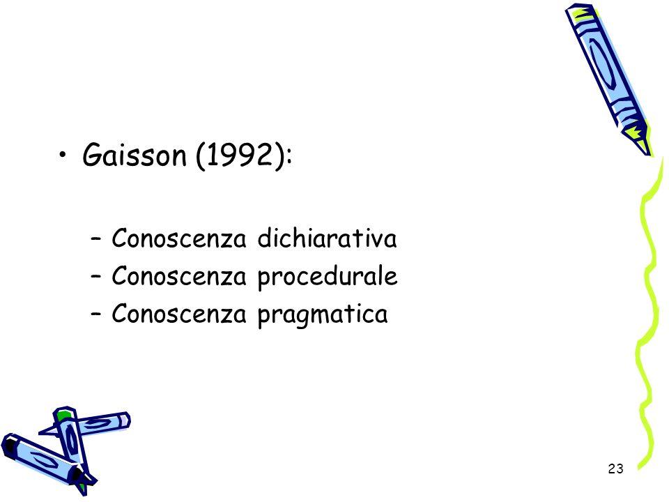 Gaisson (1992): Conoscenza dichiarativa Conoscenza procedurale