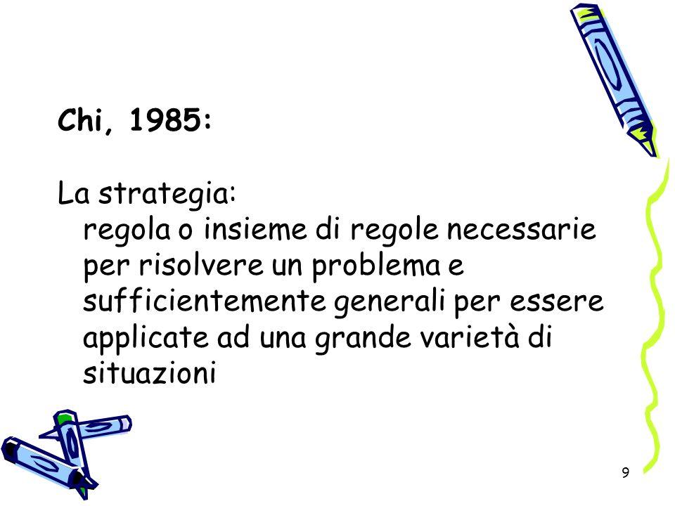Chi, 1985: La strategia: