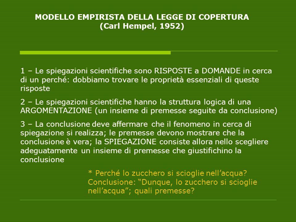 MODELLO EMPIRISTA DELLA LEGGE DI COPERTURA (Carl Hempel, 1952)