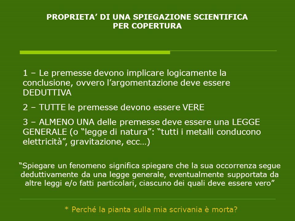 PROPRIETA' DI UNA SPIEGAZIONE SCIENTIFICA PER COPERTURA