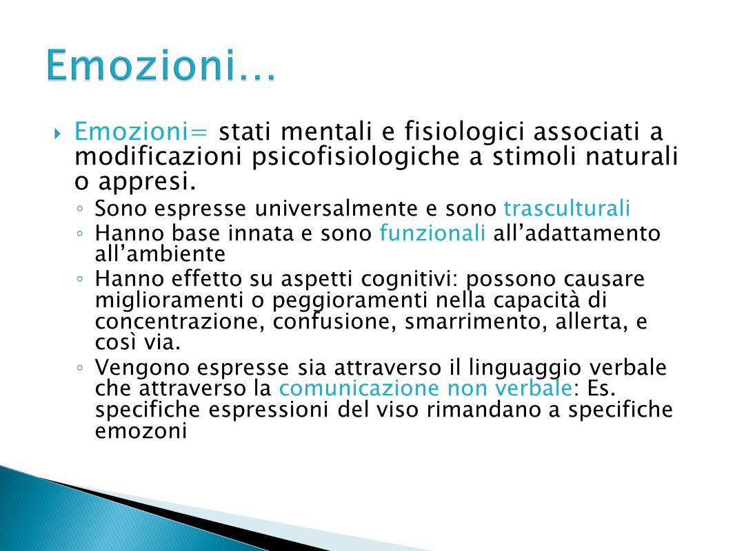 Emozioni…Emozioni= stati mentali e fisiologici associati a modificazioni psicofisiologiche a stimoli naturali o appresi.
