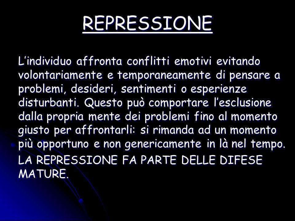 REPRESSIONE