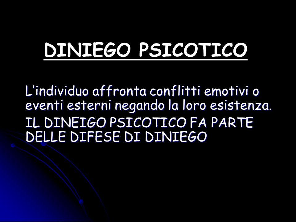 DINIEGO PSICOTICOL'individuo affronta conflitti emotivi o eventi esterni negando la loro esistenza.