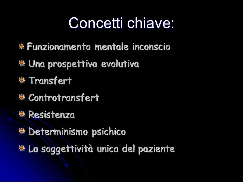 Concetti chiave: Una prospettiva evolutiva Transfert Controtransfert