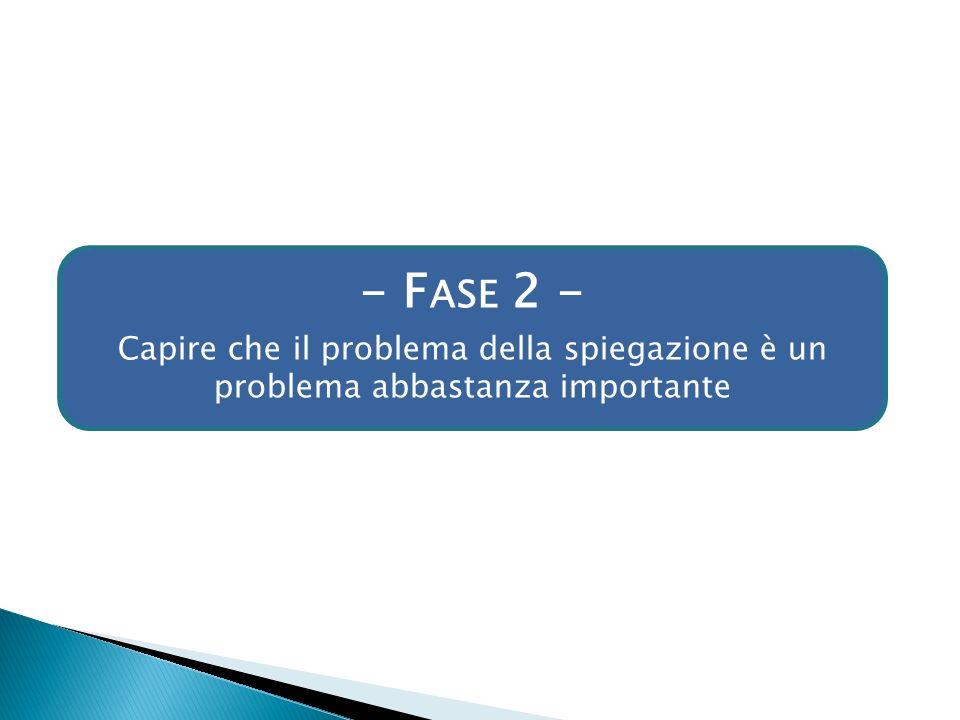 - Fase 2 - Capire che il problema della spiegazione è un problema abbastanza importante