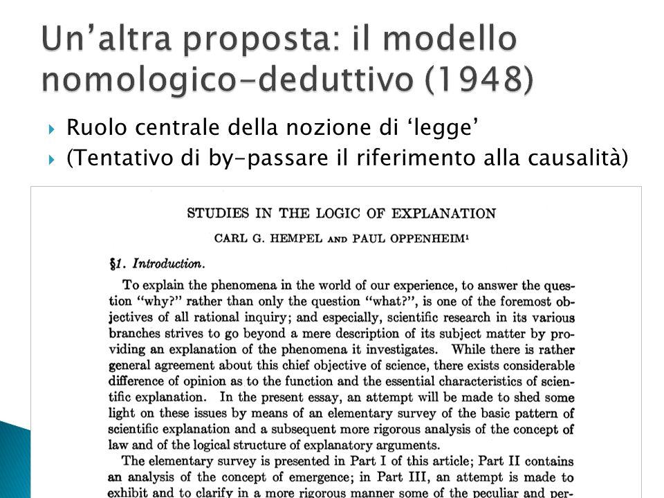 Un'altra proposta: il modello nomologico-deduttivo (1948)