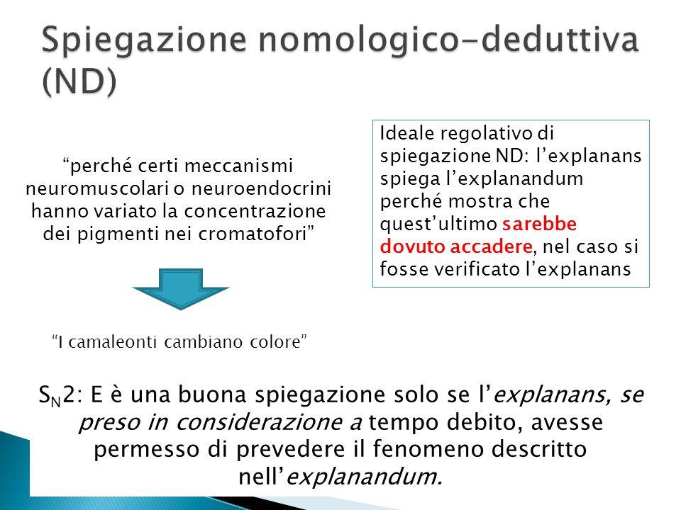 Spiegazione nomologico-deduttiva (ND)