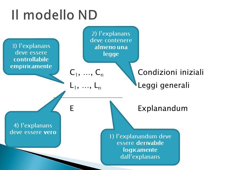 Il modello ND C1, …, Cn Condizioni iniziali L1, …, Ln Leggi generali