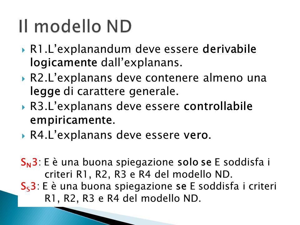 Il modello ND R1.L'explanandum deve essere derivabile logicamente dall'explanans.