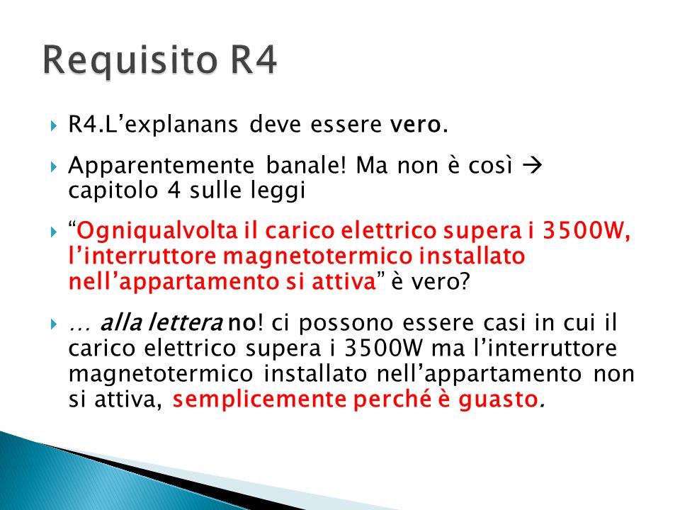 Requisito R4 R4.L'explanans deve essere vero.