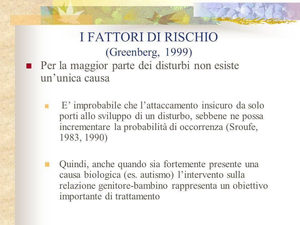 I FATTORI DI RISCHIO (Greenberg, 1999)