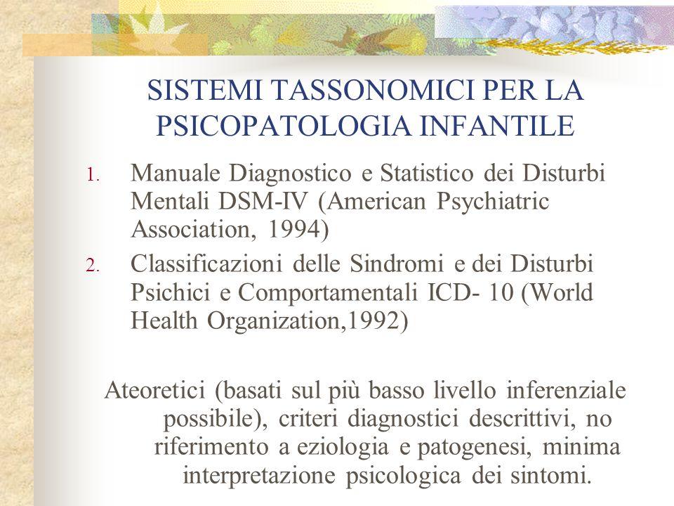 SISTEMI TASSONOMICI PER LA PSICOPATOLOGIA INFANTILE