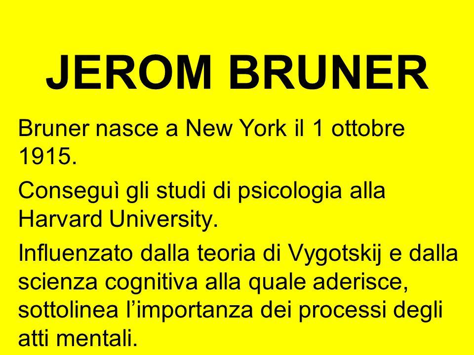 JEROM BRUNER Bruner nasce a New York il 1 ottobre 1915.
