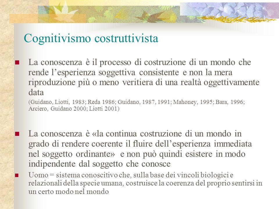 Cognitivismo costruttivista