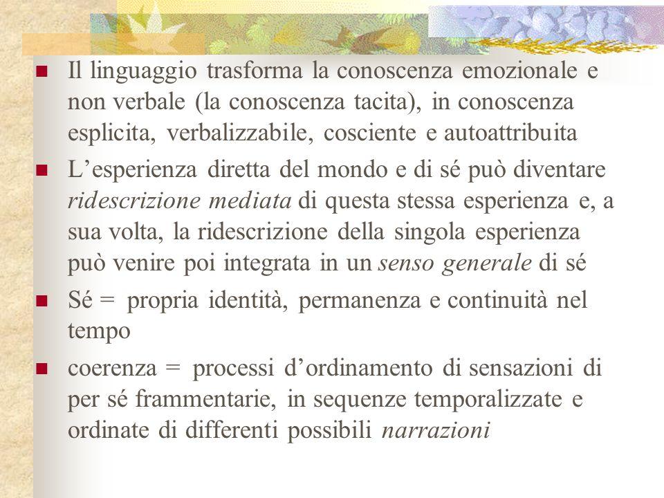 Il linguaggio trasforma la conoscenza emozionale e non verbale (la conoscenza tacita), in conoscenza esplicita, verbalizzabile, cosciente e autoattribuita