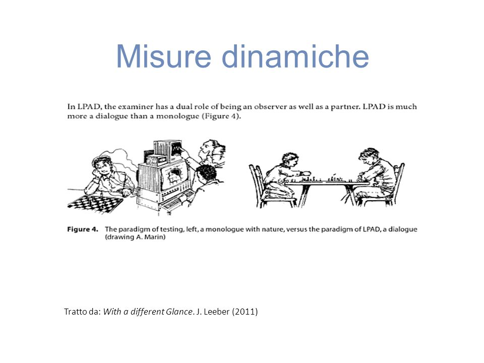 Misure dinamiche Tratto da: With a different Glance. J. Leeber (2011)