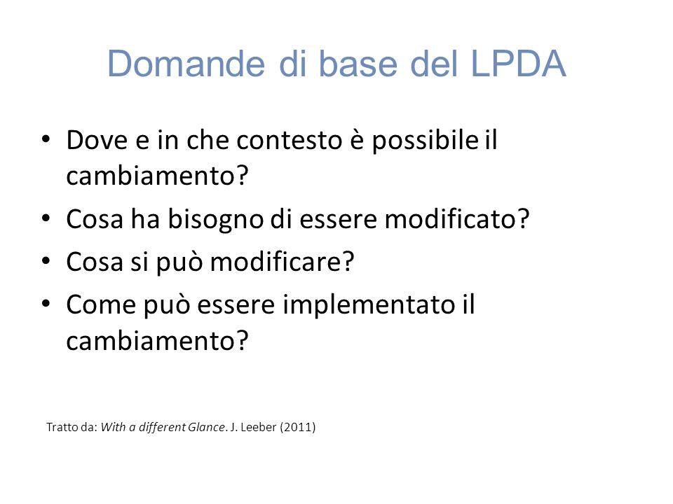 Domande di base del LPDA