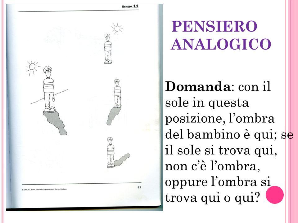 PENSIERO ANALOGICO