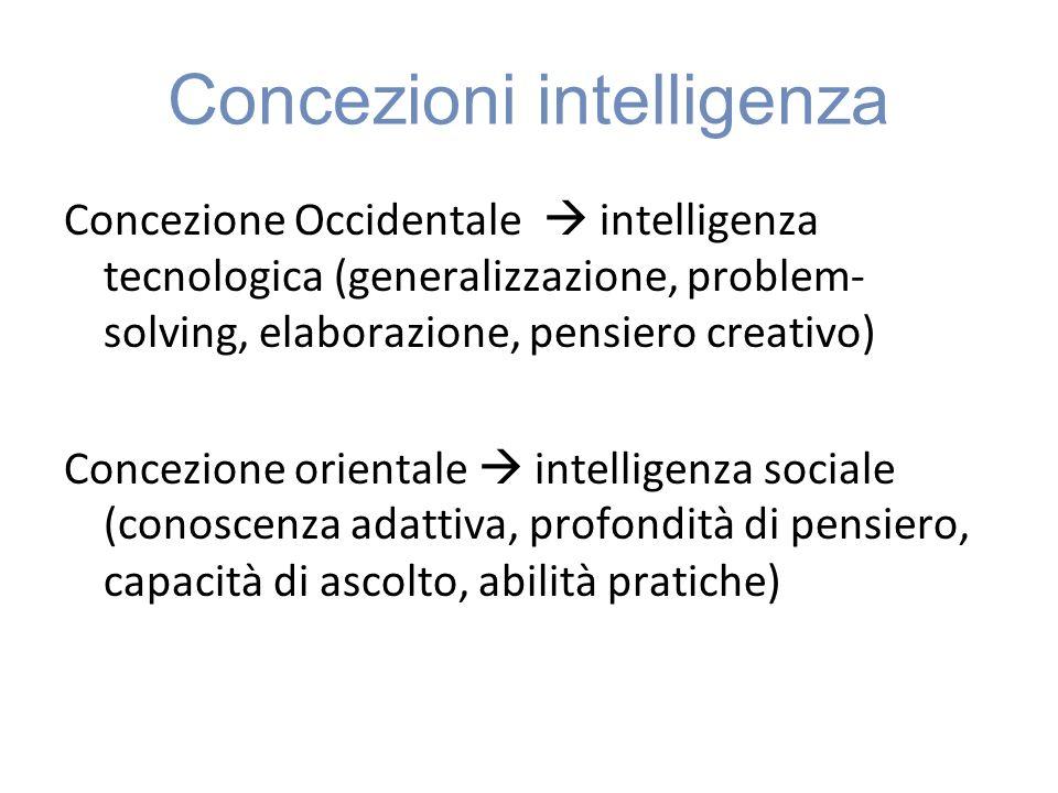 Concezioni intelligenza