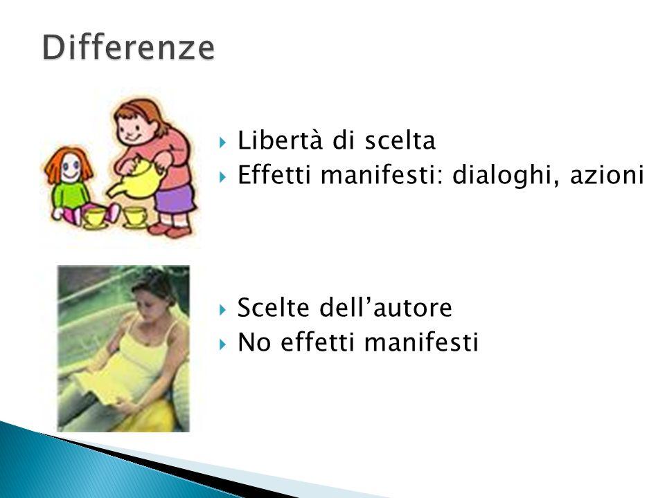 Differenze Libertà di scelta Effetti manifesti: dialoghi, azioni