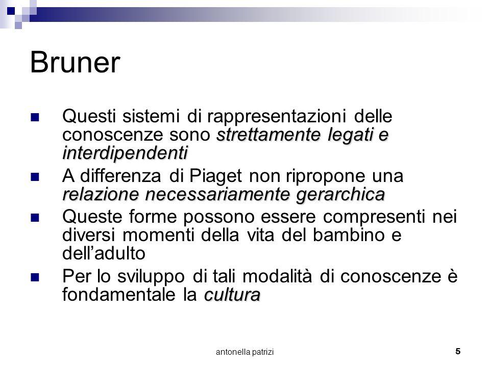 Bruner Questi sistemi di rappresentazioni delle conoscenze sono strettamente legati e interdipendenti.