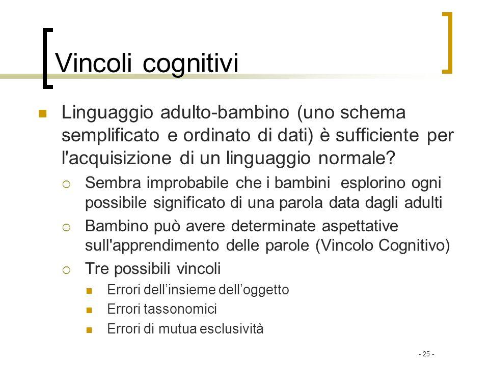 Vincoli cognitivi Linguaggio adulto-bambino (uno schema semplificato e ordinato di dati) è sufficiente per l acquisizione di un linguaggio normale