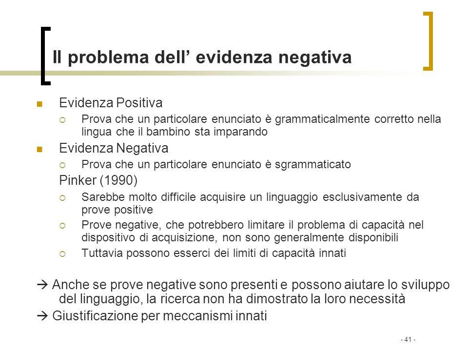Il problema dell' evidenza negativa