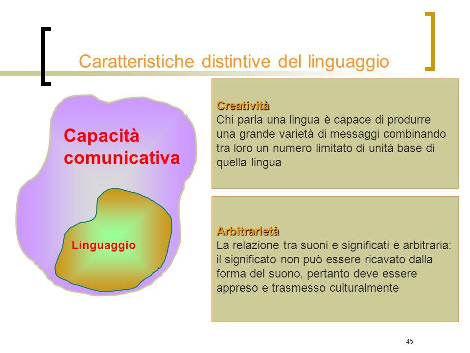 Caratteristiche distintive del linguaggio