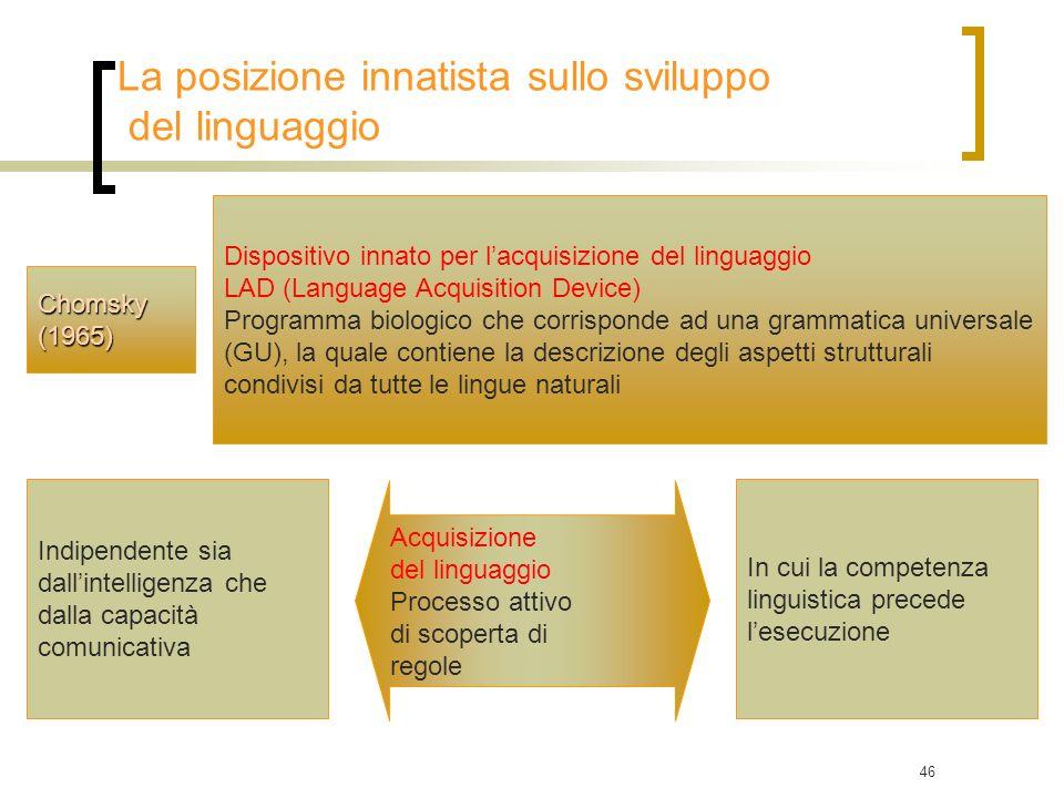 La posizione innatista sullo sviluppo del linguaggio