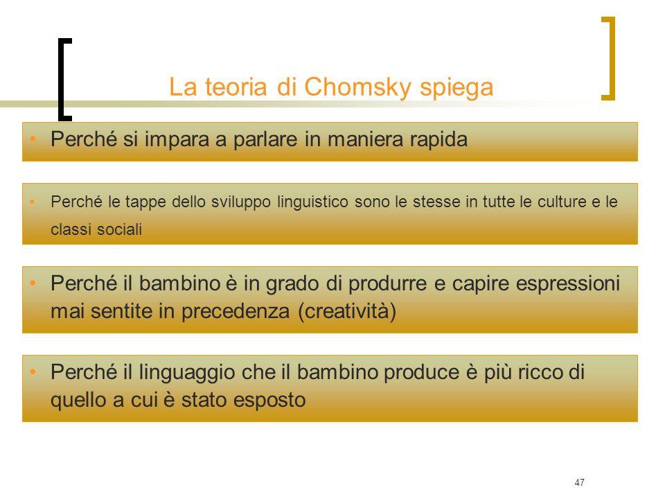 La teoria di Chomsky spiega