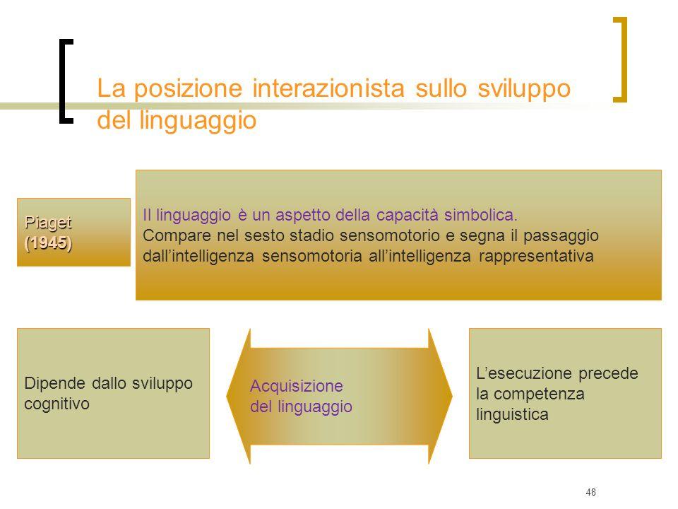 La posizione interazionista sullo sviluppo del linguaggio