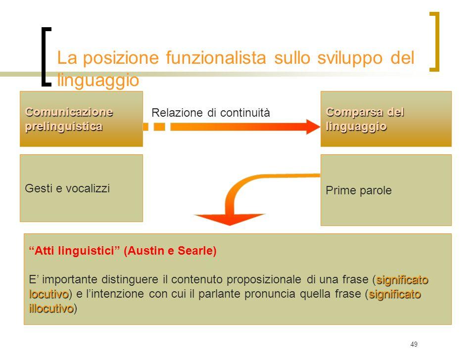 La posizione funzionalista sullo sviluppo del linguaggio