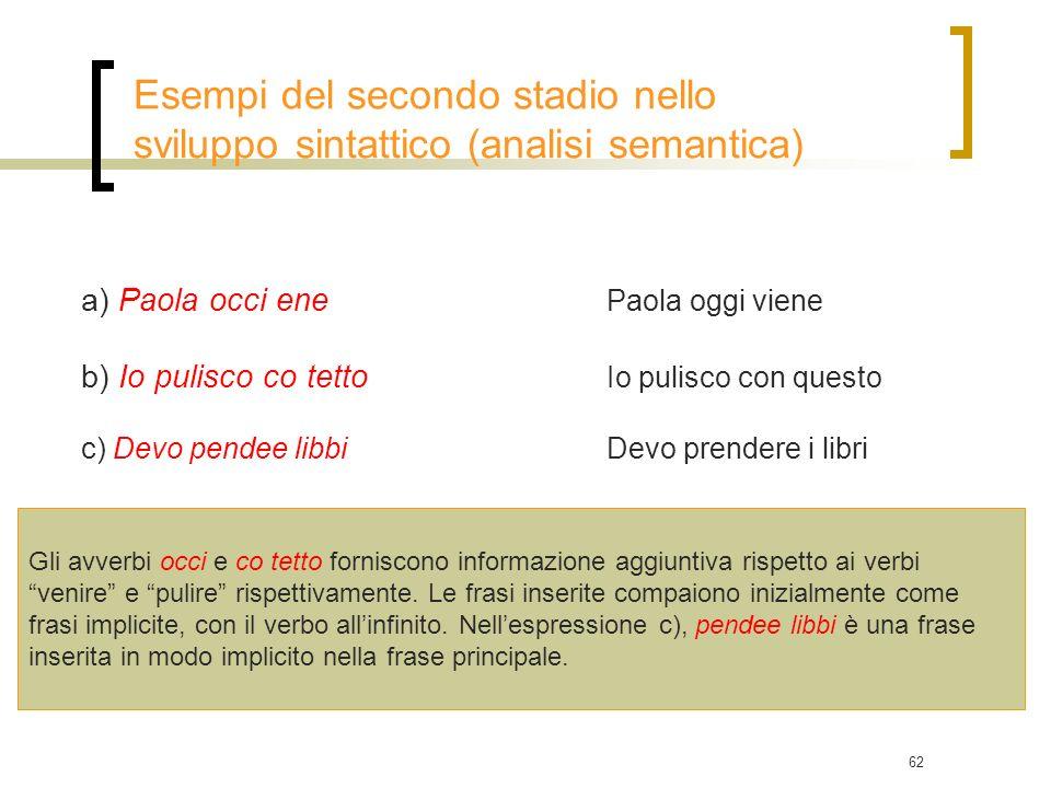 Esempi del secondo stadio nello sviluppo sintattico (analisi semantica)