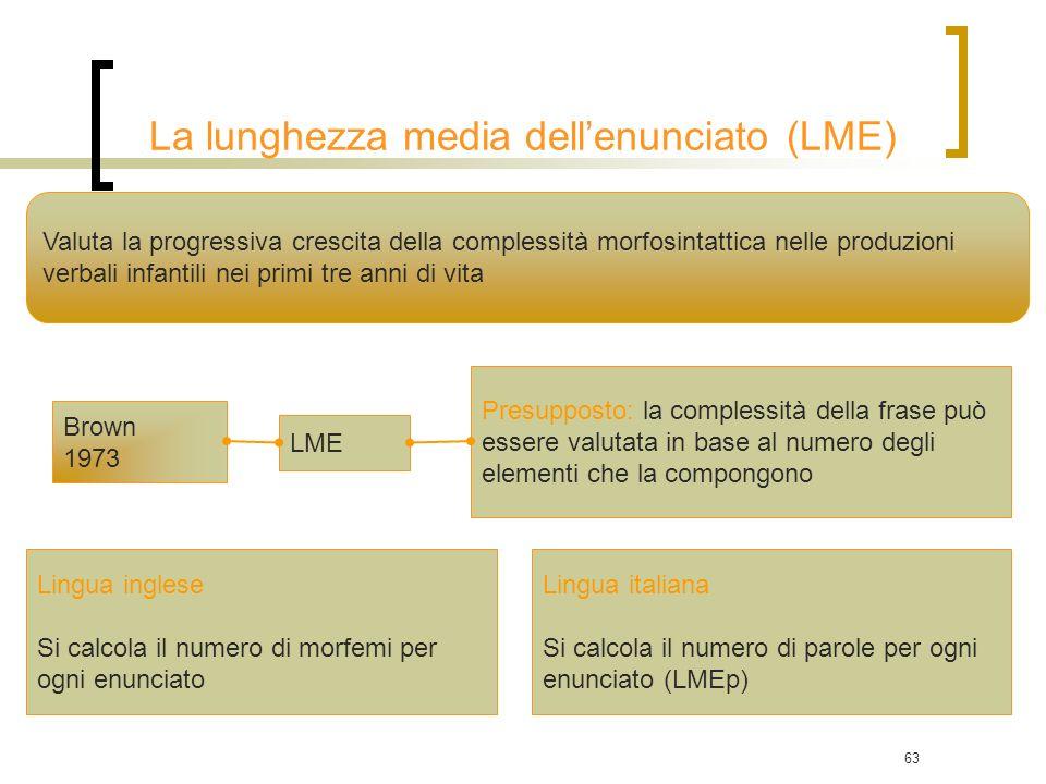 La lunghezza media dell'enunciato (LME)
