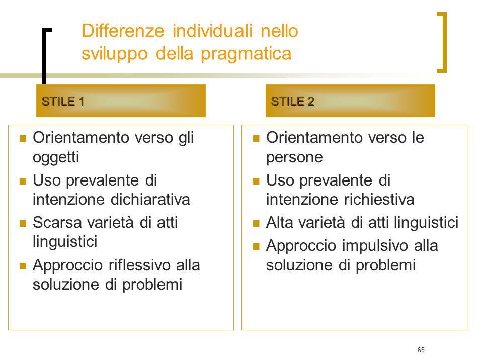 Differenze individuali nello sviluppo della pragmatica