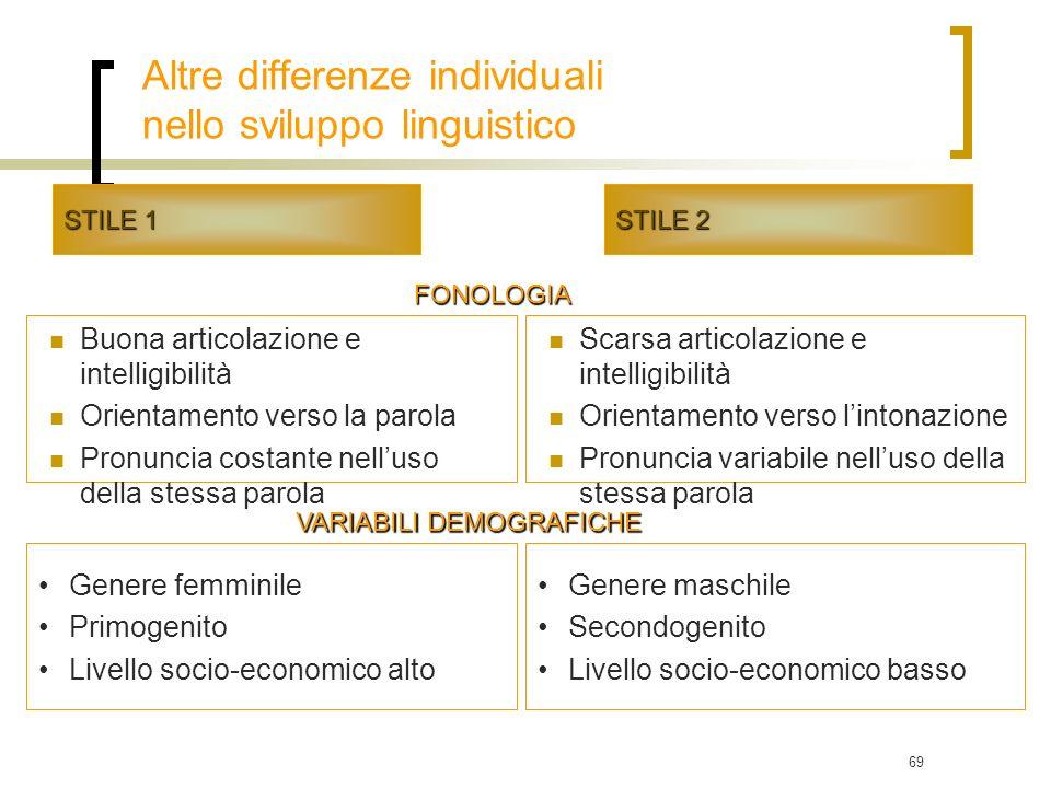 Altre differenze individuali nello sviluppo linguistico