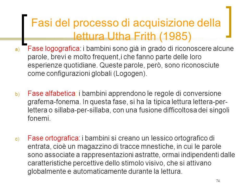 Fasi del processo di acquisizione della lettura Utha Frith (1985)