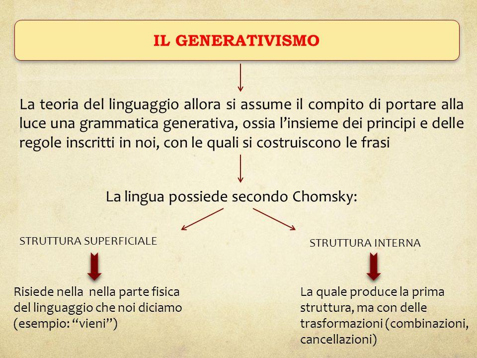 La lingua possiede secondo Chomsky: