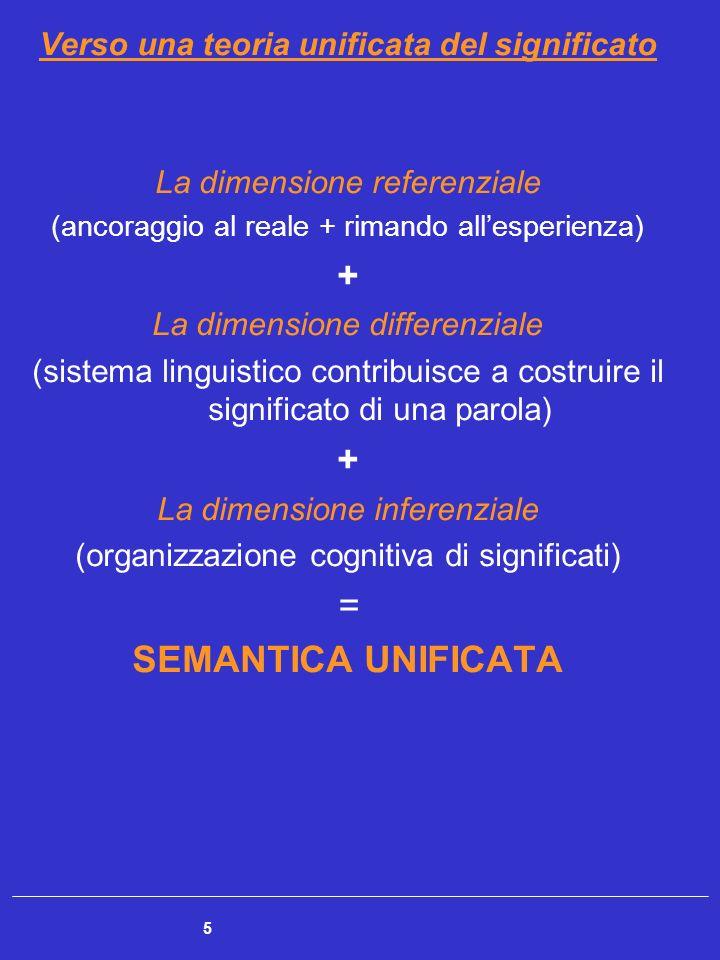 Verso una teoria unificata del significato