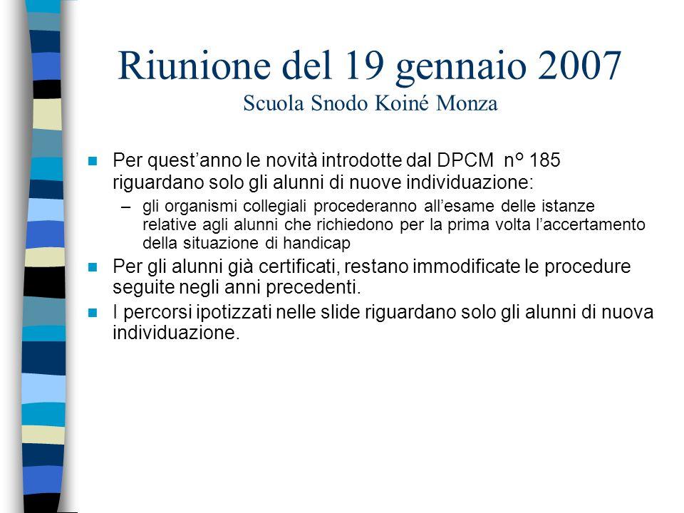Riunione del 19 gennaio 2007 Scuola Snodo Koiné Monza