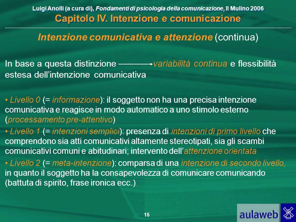 Intenzione comunicativa e attenzione (continua)