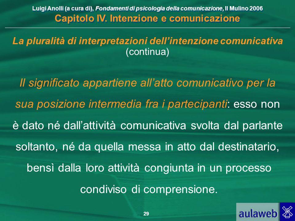 La pluralità di interpretazioni dell'intenzione comunicativa