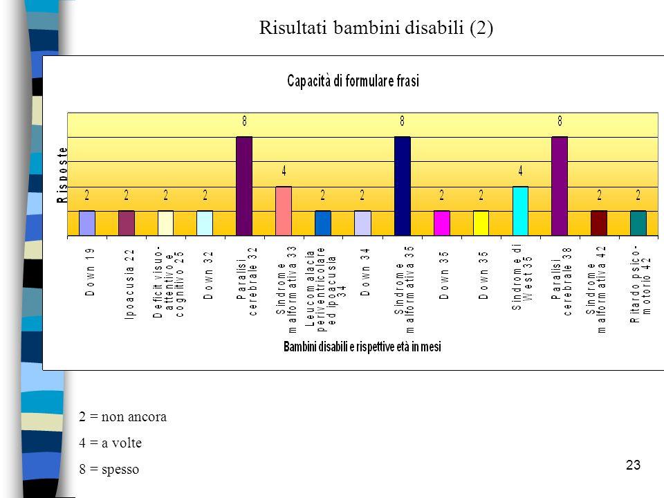 Risultati bambini disabili (2)