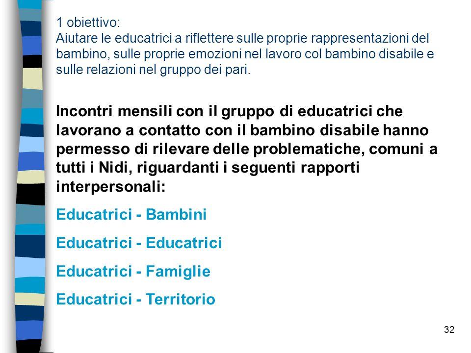 Educatrici - Educatrici Educatrici - Famiglie Educatrici - Territorio